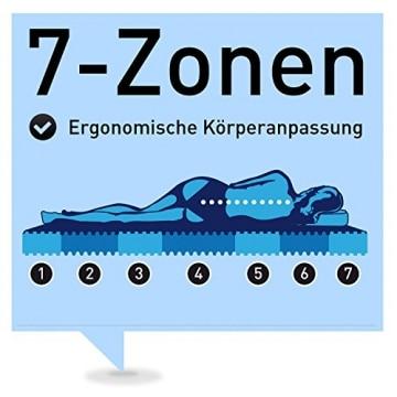 ravensberger 7 zonen latexmatratze latexco test matratzen test 2018. Black Bedroom Furniture Sets. Home Design Ideas